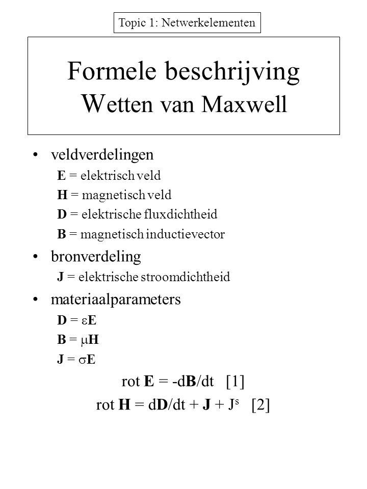 Topic 1: Netwerkelementen Formele beschrijving W etten van Maxwell veldverdelingen E = elektrisch veld H = magnetisch veld D = elektrische fluxdichthe