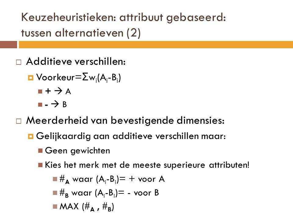 Keuzeheuristieken: attribuut gebaseerd: tussen alternatieven (2)  Additieve verschillen:  Voorkeur= Σ w i (A i -B i ) +  A -  B  Meerderheid van