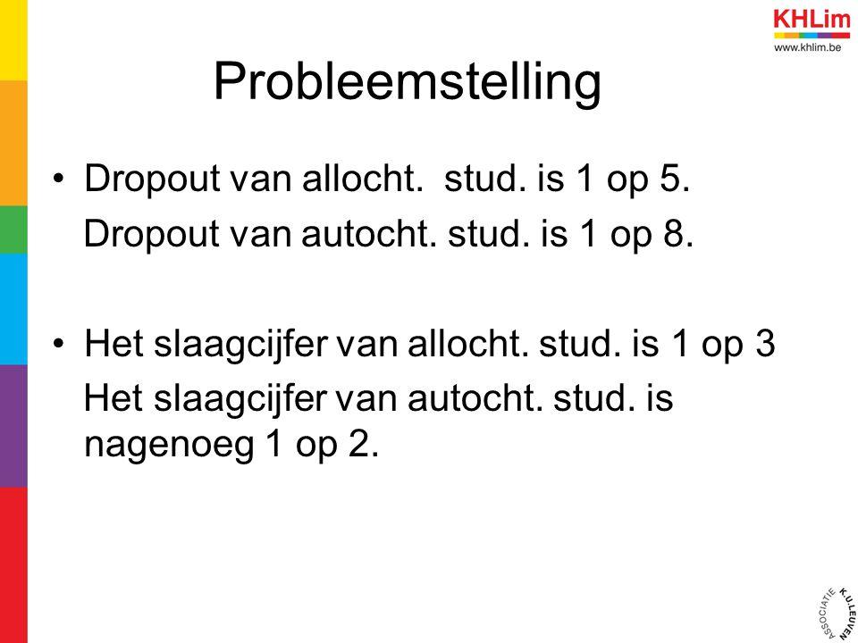 Probleemstelling Dropout van allocht. stud. is 1 op 5. Dropout van autocht. stud. is 1 op 8. Het slaagcijfer van allocht. stud. is 1 op 3 Het slaagcij