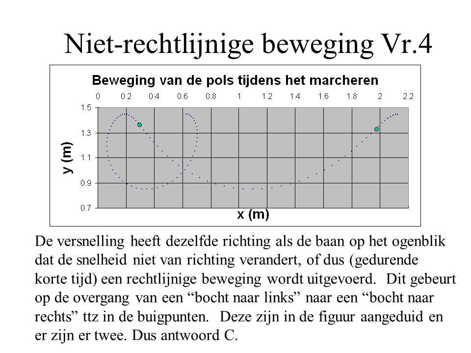 Niet-rechtlijnige beweging Vr.4 De versnelling heeft dezelfde richting als de baan op het ogenblik dat de snelheid niet van richting verandert, of dus
