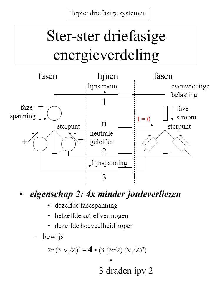 Topic: driefasige systemen Sterschakeling - driehoekschakeling STER: V l =  3 V f I l = I f + - + - + - + - + - +- DRIEHOEK: V l = V f I l =  3 I f V1V1 V3V3 V2V2 V 12 30°