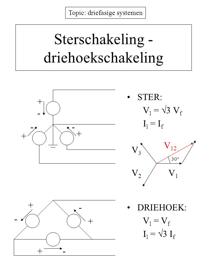 Topic: driefasige systemen Sterschakeling - driehoekschakeling STER: V l =  3 V f I l = I f + - + - + - + - + - +- DRIEHOEK: V l = V f I l =  3 I f