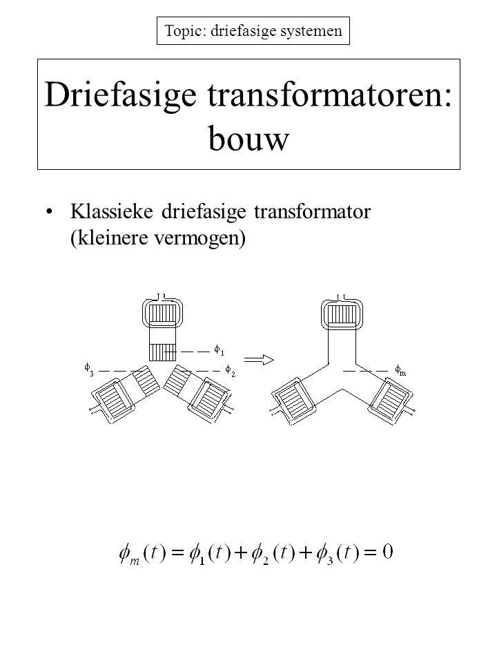Topic: driefasige systemen Driefasige transformatoren: bouw Klassieke driefasige transformator –kleine asymmetrie: probleem bij niet- symmetrische belasting