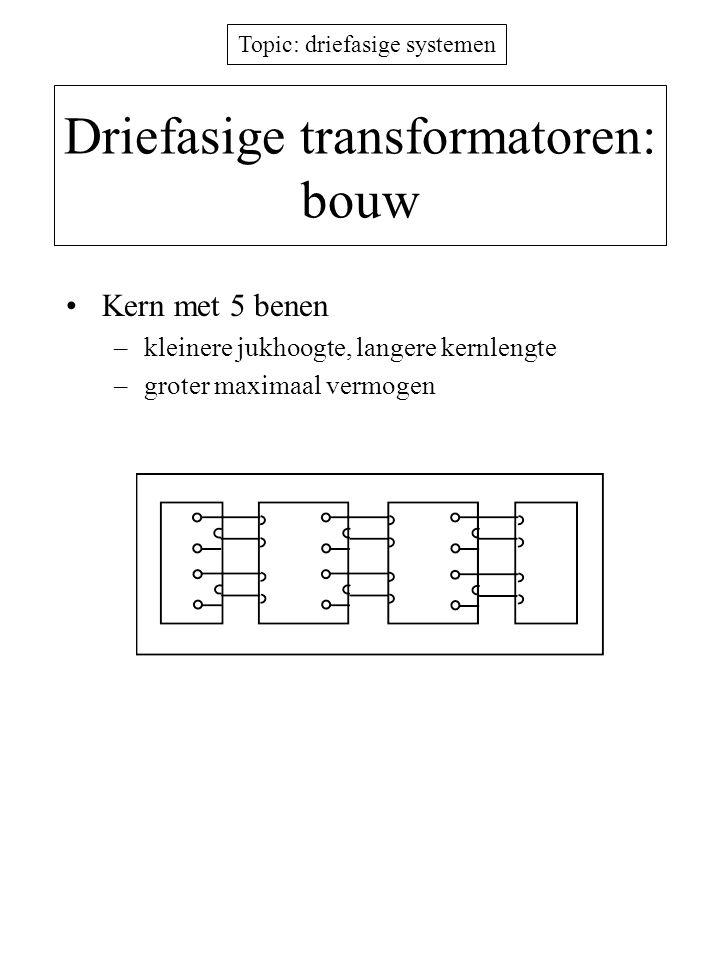 Topic: driefasige systemen Driefasige transformatoren: spanningsvergelijking DUS: werk PER FASE lekflux hoofdflux