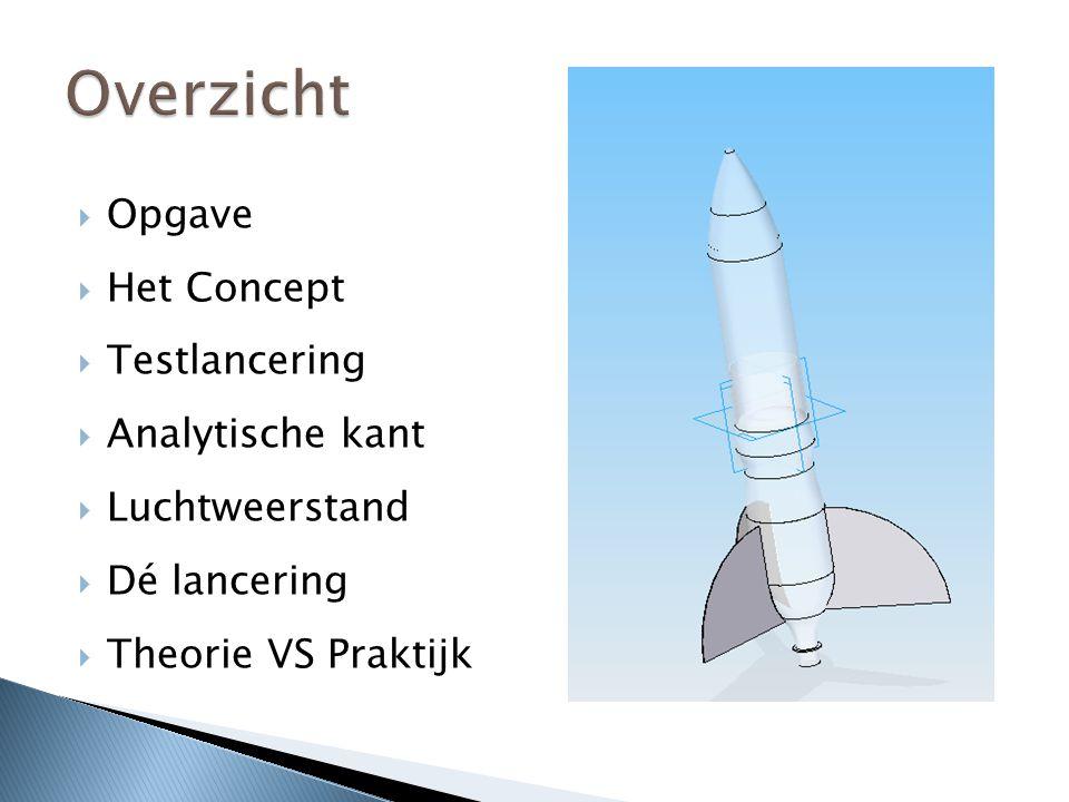  Opgave  Het Concept  Testlancering  Analytische kant  Luchtweerstand  Dé lancering  Theorie VS Praktijk