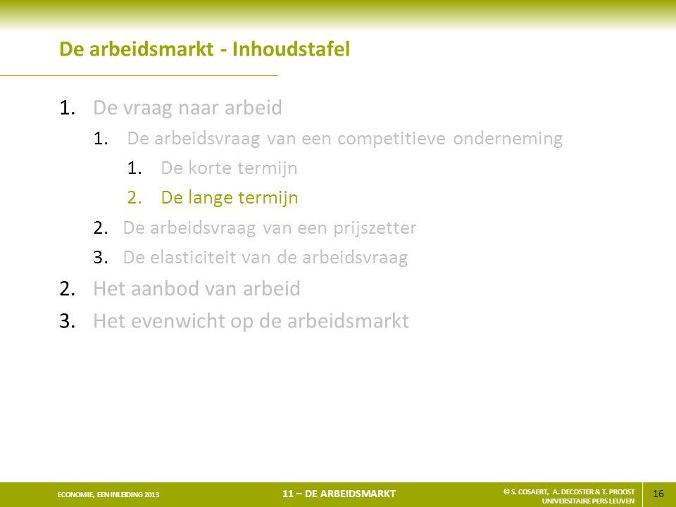 16 ECONOMIE, EEN INLEIDING 2013 11 – DE ARBEIDSMARKT © S. COSAERT, A. DECOSTER & T. PROOST UNIVERSITAIRE PERS LEUVEN De arbeidsmarkt - Inhoudstafel 1.