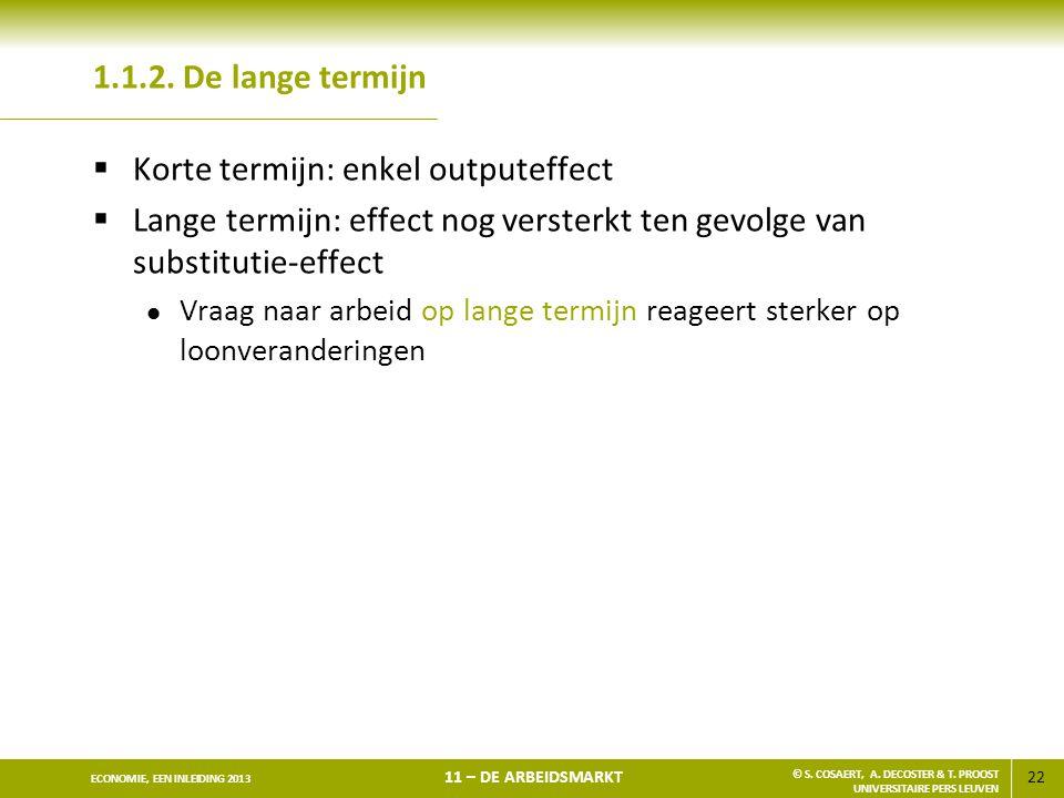 22 ECONOMIE, EEN INLEIDING 2013 11 – DE ARBEIDSMARKT © S. COSAERT, A. DECOSTER & T. PROOST UNIVERSITAIRE PERS LEUVEN 1.1.2. De lange termijn  Korte t