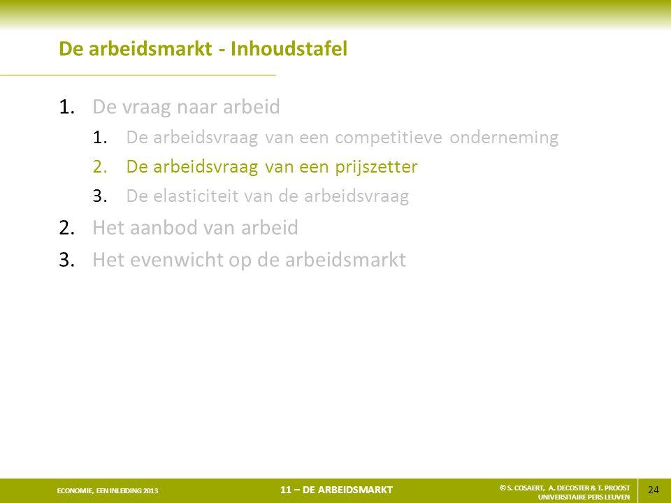 24 ECONOMIE, EEN INLEIDING 2013 11 – DE ARBEIDSMARKT © S. COSAERT, A. DECOSTER & T. PROOST UNIVERSITAIRE PERS LEUVEN De arbeidsmarkt - Inhoudstafel 1.