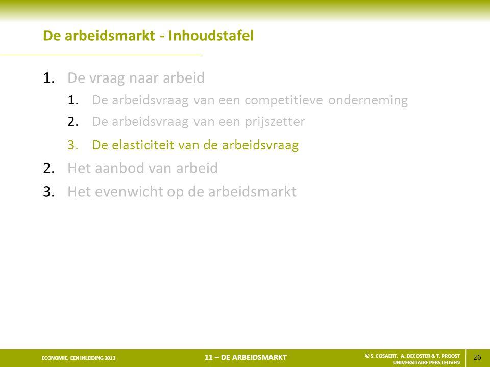 26 ECONOMIE, EEN INLEIDING 2013 11 – DE ARBEIDSMARKT © S. COSAERT, A. DECOSTER & T. PROOST UNIVERSITAIRE PERS LEUVEN De arbeidsmarkt - Inhoudstafel 1.