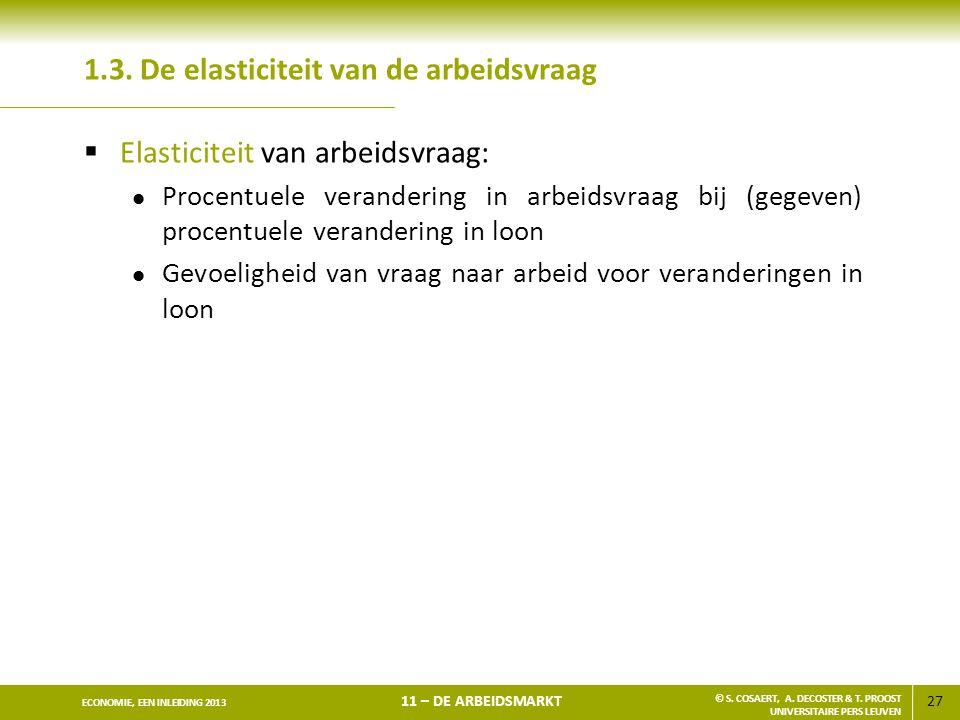 27 ECONOMIE, EEN INLEIDING 2013 11 – DE ARBEIDSMARKT © S. COSAERT, A. DECOSTER & T. PROOST UNIVERSITAIRE PERS LEUVEN 1.3. De elasticiteit van de arbei