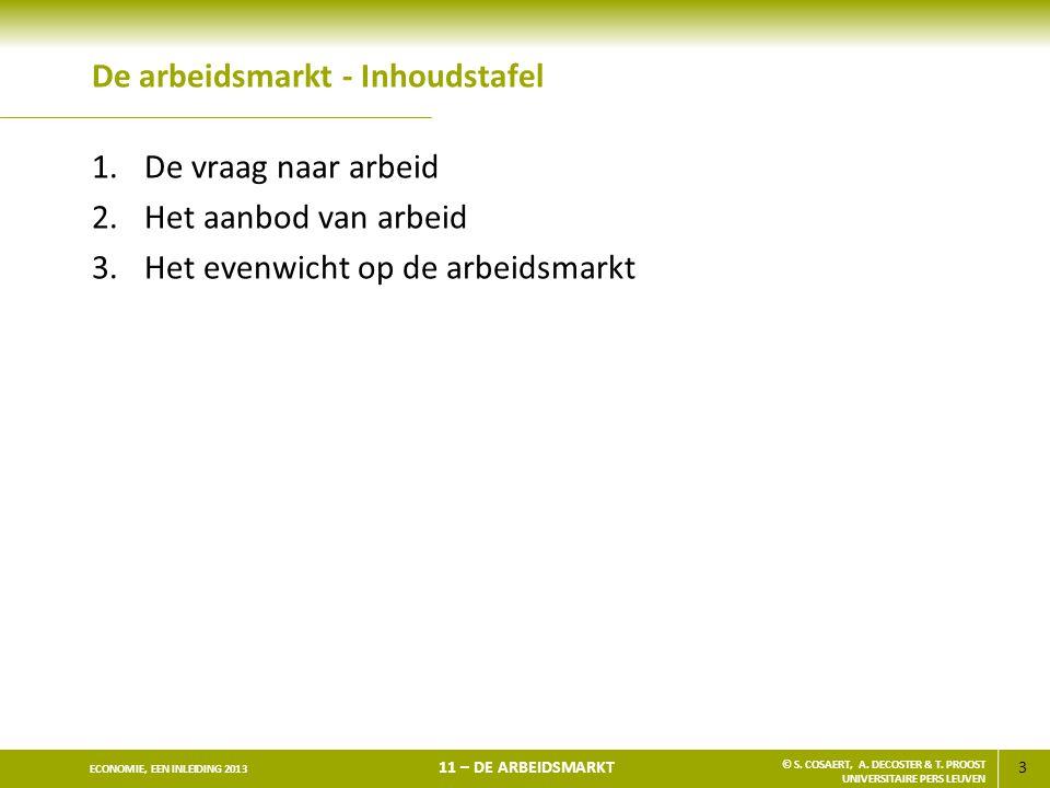 3 ECONOMIE, EEN INLEIDING 2013 11 – DE ARBEIDSMARKT © S. COSAERT, A. DECOSTER & T. PROOST UNIVERSITAIRE PERS LEUVEN De arbeidsmarkt - Inhoudstafel 1.D