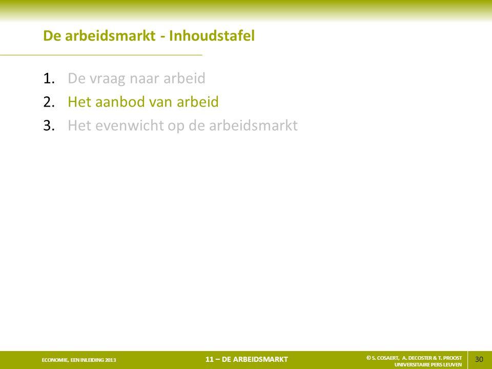 30 ECONOMIE, EEN INLEIDING 2013 11 – DE ARBEIDSMARKT © S. COSAERT, A. DECOSTER & T. PROOST UNIVERSITAIRE PERS LEUVEN De arbeidsmarkt - Inhoudstafel 1.