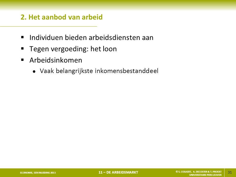 32 ECONOMIE, EEN INLEIDING 2013 11 – DE ARBEIDSMARKT © S.