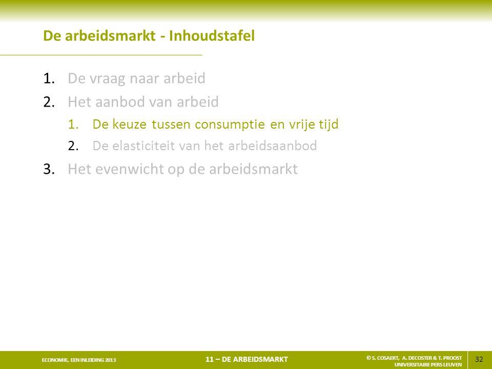 32 ECONOMIE, EEN INLEIDING 2013 11 – DE ARBEIDSMARKT © S. COSAERT, A. DECOSTER & T. PROOST UNIVERSITAIRE PERS LEUVEN De arbeidsmarkt - Inhoudstafel 1.