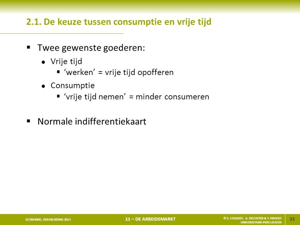 33 ECONOMIE, EEN INLEIDING 2013 11 – DE ARBEIDSMARKT © S. COSAERT, A. DECOSTER & T. PROOST UNIVERSITAIRE PERS LEUVEN 2.1. De keuze tussen consumptie e