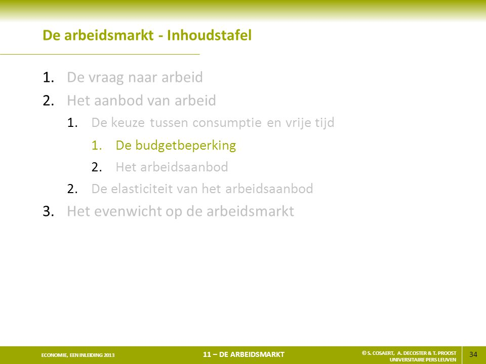 34 ECONOMIE, EEN INLEIDING 2013 11 – DE ARBEIDSMARKT © S. COSAERT, A. DECOSTER & T. PROOST UNIVERSITAIRE PERS LEUVEN De arbeidsmarkt - Inhoudstafel 1.