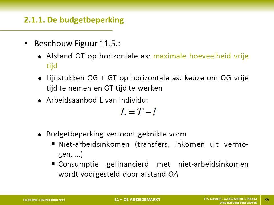 35 ECONOMIE, EEN INLEIDING 2013 11 – DE ARBEIDSMARKT © S. COSAERT, A. DECOSTER & T. PROOST UNIVERSITAIRE PERS LEUVEN 2.1.1. De budgetbeperking  Besch
