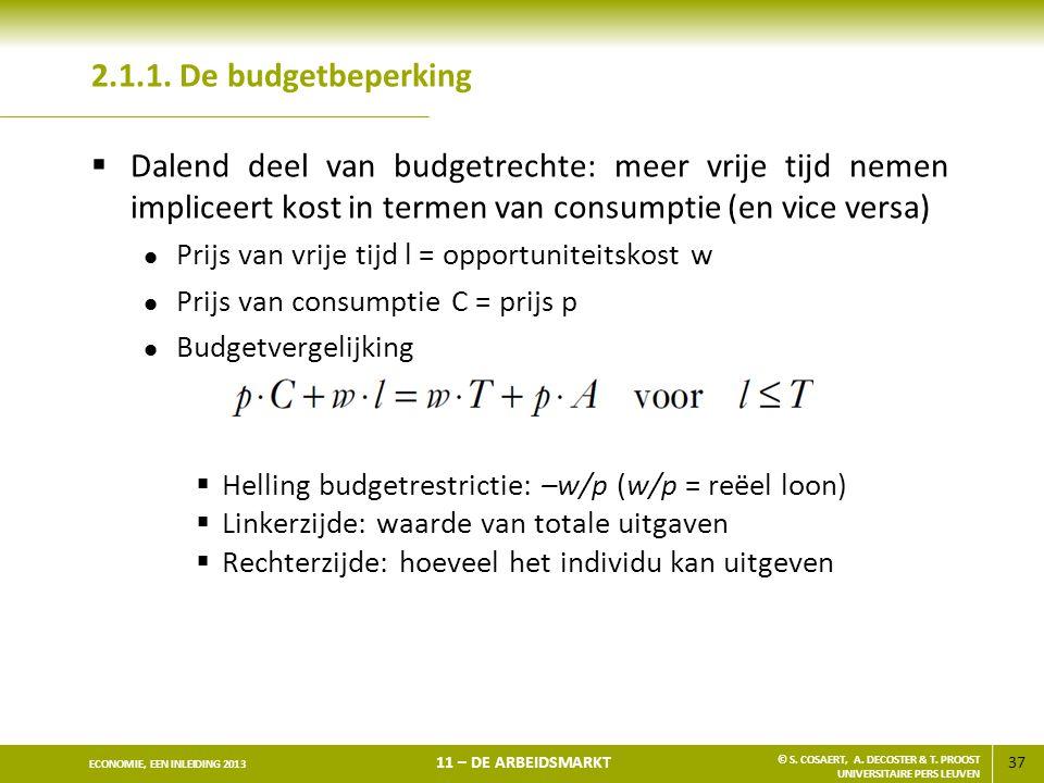 37 ECONOMIE, EEN INLEIDING 2013 11 – DE ARBEIDSMARKT © S. COSAERT, A. DECOSTER & T. PROOST UNIVERSITAIRE PERS LEUVEN 2.1.1. De budgetbeperking  Dalen