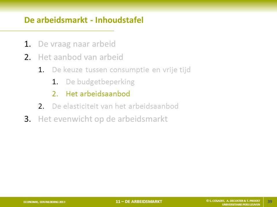 39 ECONOMIE, EEN INLEIDING 2013 11 – DE ARBEIDSMARKT © S. COSAERT, A. DECOSTER & T. PROOST UNIVERSITAIRE PERS LEUVEN De arbeidsmarkt - Inhoudstafel 1.