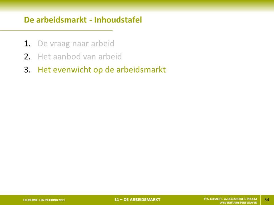 54 ECONOMIE, EEN INLEIDING 2013 11 – DE ARBEIDSMARKT © S. COSAERT, A. DECOSTER & T. PROOST UNIVERSITAIRE PERS LEUVEN De arbeidsmarkt - Inhoudstafel 1.