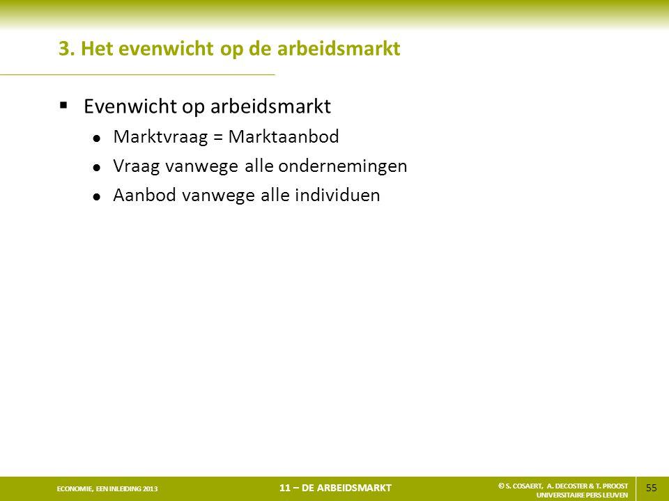 56 ECONOMIE, EEN INLEIDING 2013 11 – DE ARBEIDSMARKT © S.