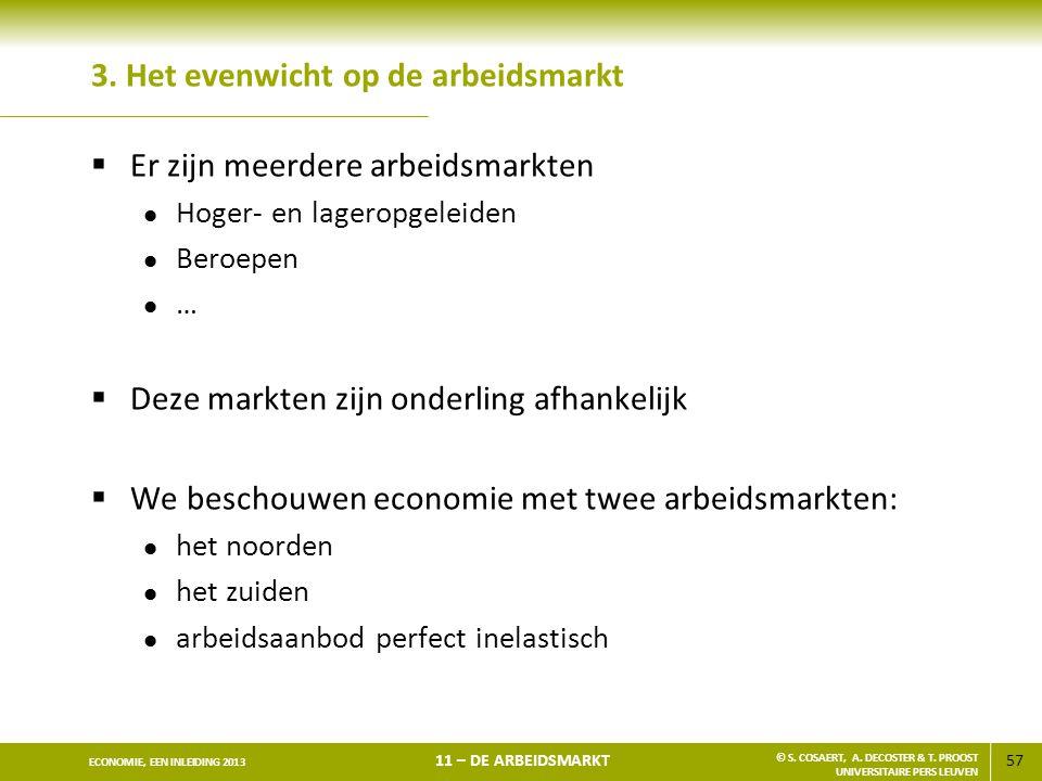 57 ECONOMIE, EEN INLEIDING 2013 11 – DE ARBEIDSMARKT © S. COSAERT, A. DECOSTER & T. PROOST UNIVERSITAIRE PERS LEUVEN 3. Het evenwicht op de arbeidsmar
