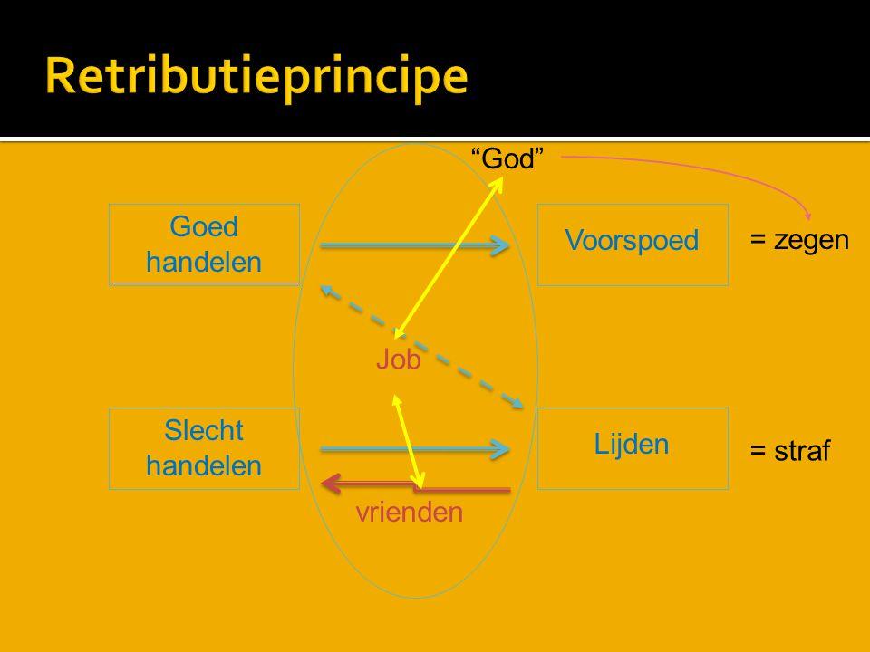 Retributieprincipe Goed handelen Voorspoed Lijden Slecht handelen vrienden Job God = zegen = straf