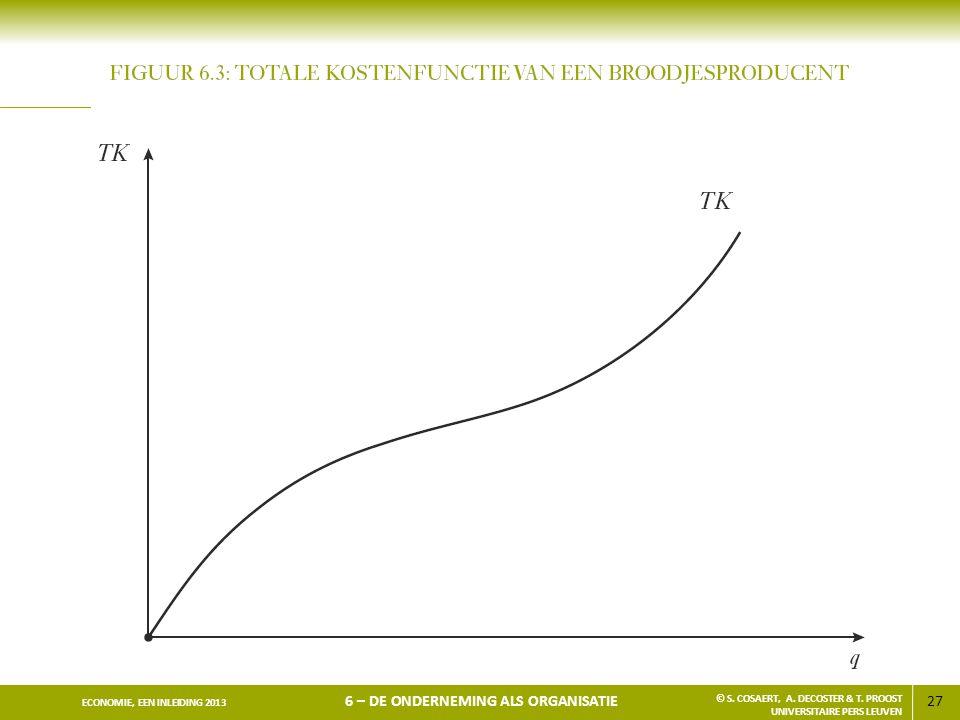 27 ECONOMIE, EEN INLEIDING 2013 6 – DE ONDERNEMING ALS ORGANISATIE © S. COSAERT, A. DECOSTER & T. PROOST UNIVERSITAIRE PERS LEUVEN