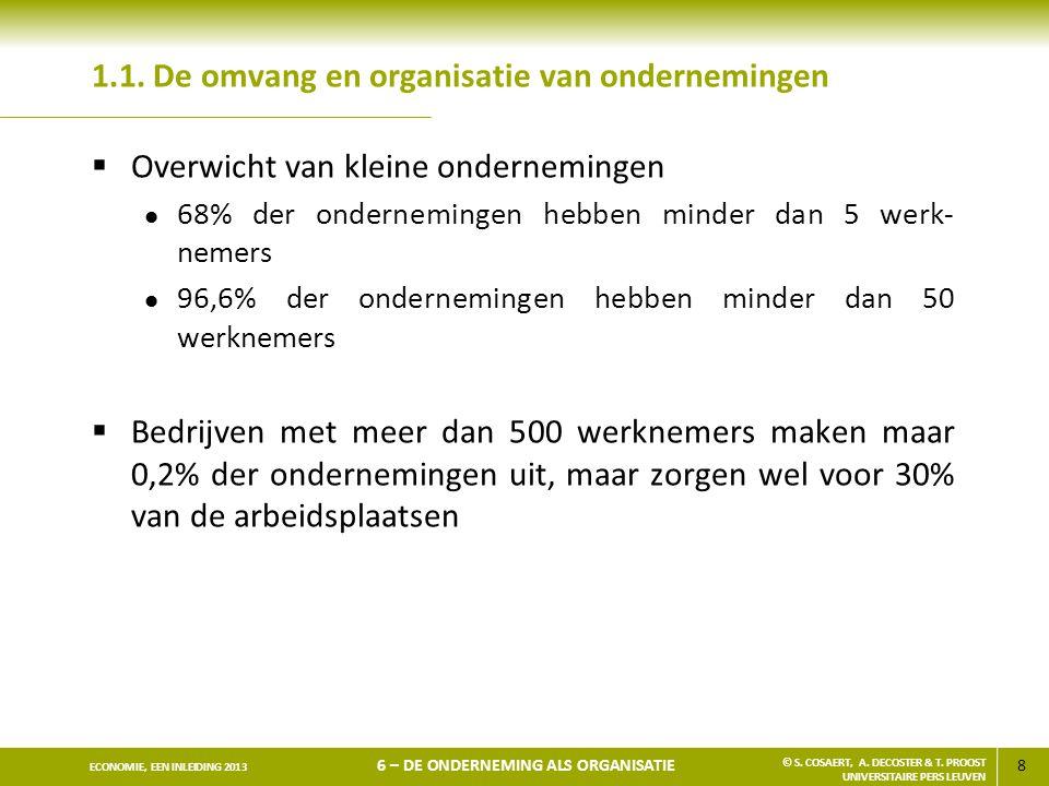 39 ECONOMIE, EEN INLEIDING 2013 6 – DE ONDERNEMING ALS ORGANISATIE © S.