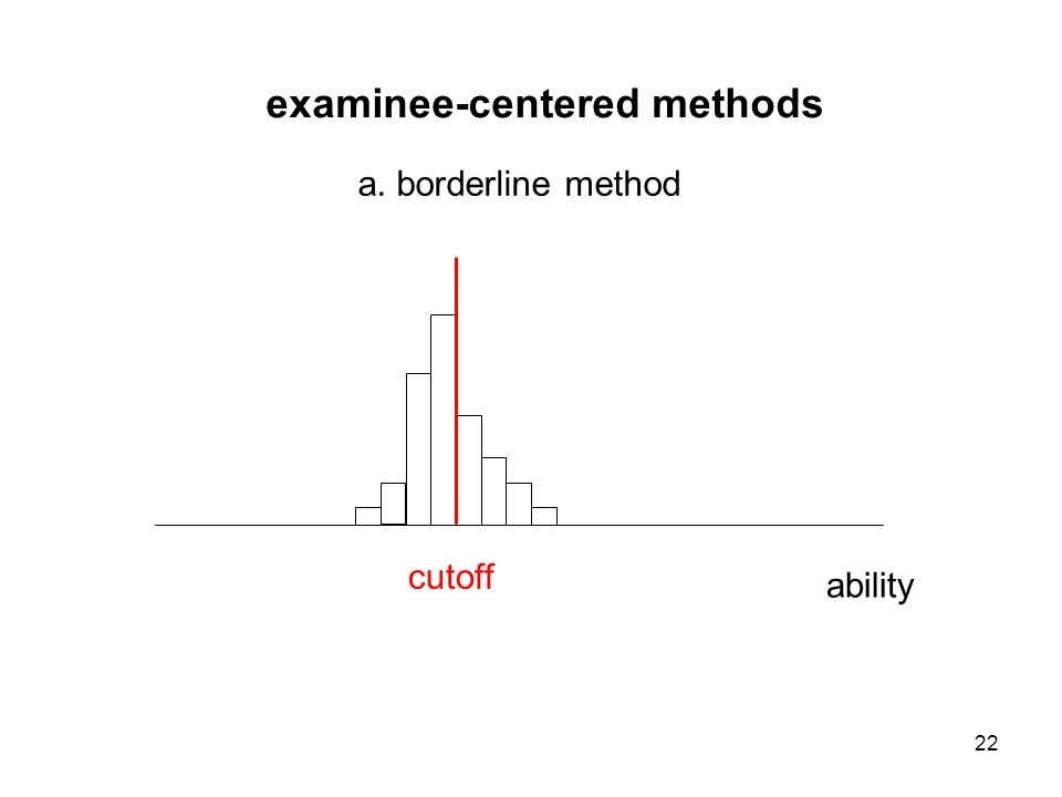 22 examinee-centered methods ability cutoff a. borderline method