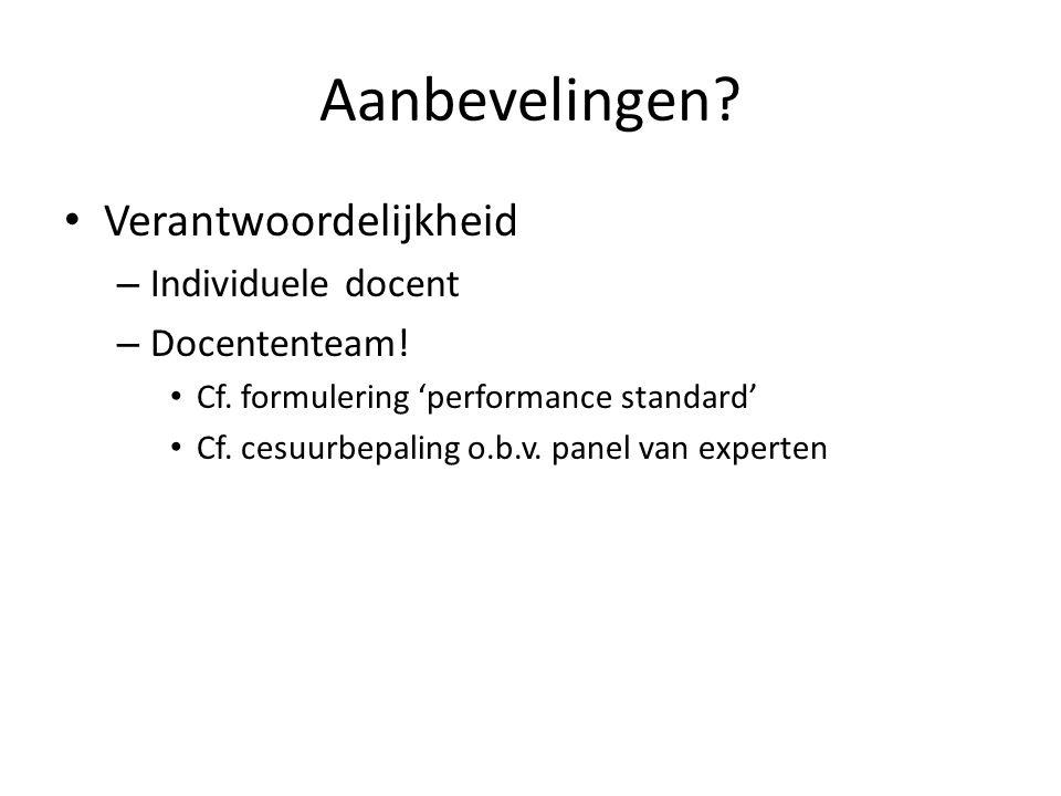 Aanbevelingen? Verantwoordelijkheid – Individuele docent – Docententeam! Cf. formulering 'performance standard' Cf. cesuurbepaling o.b.v. panel van ex