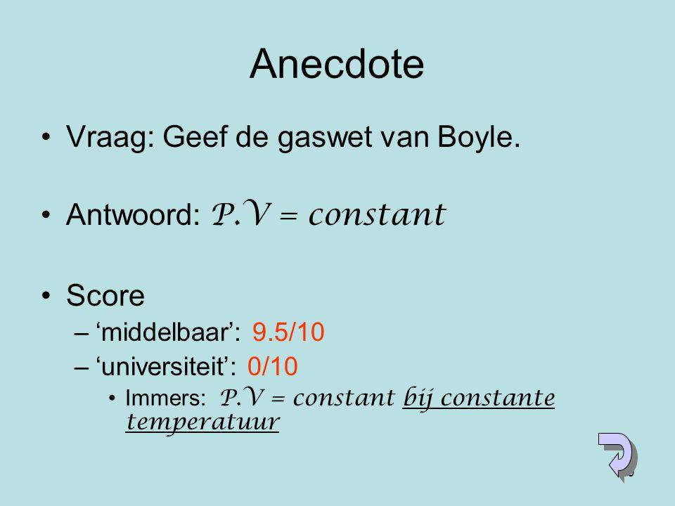 39 Anecdote Vraag: Geef de gaswet van Boyle. Antwoord: P.V = constant Score –'middelbaar': 9.5/10 –'universiteit': 0/10 Immers: P.V = constant bij con