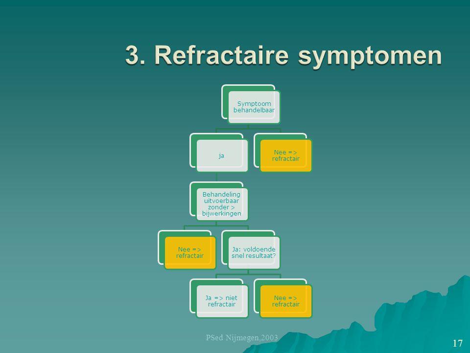 Symptoom behandelbaar ja Behandeling uitvoerbaar zonder > bijwerkingen Nee => refractair Ja: voldoende snel resultaat? Ja => niet refractair Nee => re