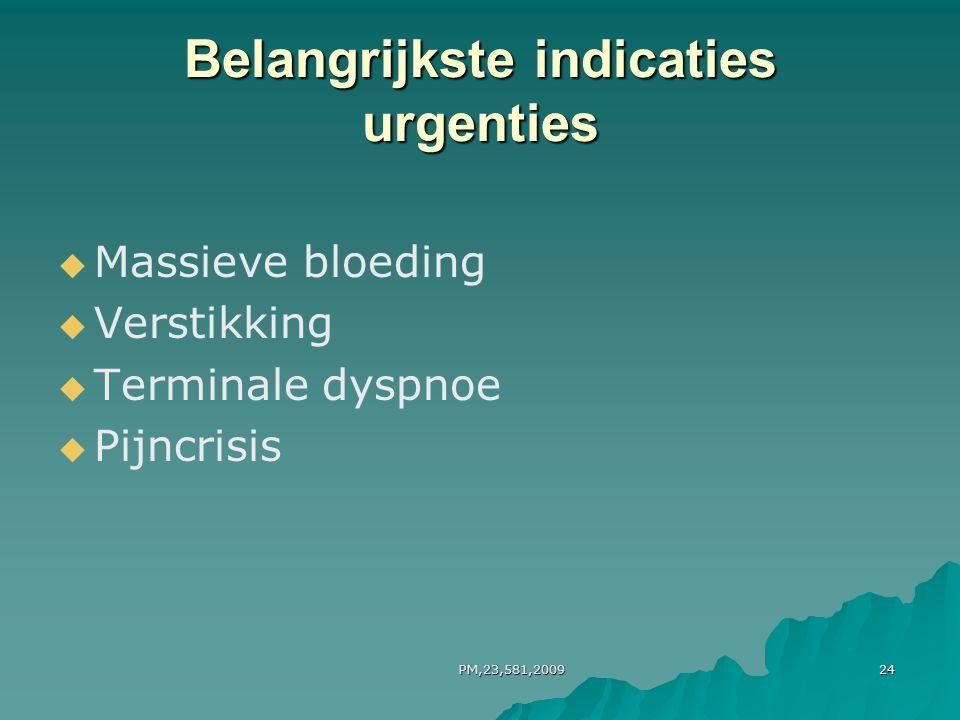 PM,23,581,200924 Belangrijkste indicaties urgenties   Massieve bloeding   Verstikking   Terminale dyspnoe   Pijncrisis