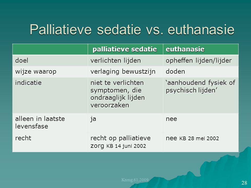 palliatieve sedatie palliatieve sedatieeuthanasiedoel verlichten lijden opheffen lijden/lijder wijze waarop verlaging bewustzijn doden indicatie niet