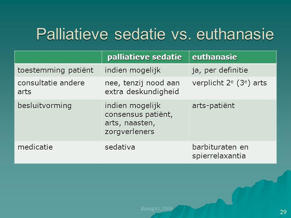 palliatieve sedatie palliatieve sedatieeuthanasie toestemming patiënt indien mogelijk ja, per definitie consultatie andere arts nee, tenzij nood aan e