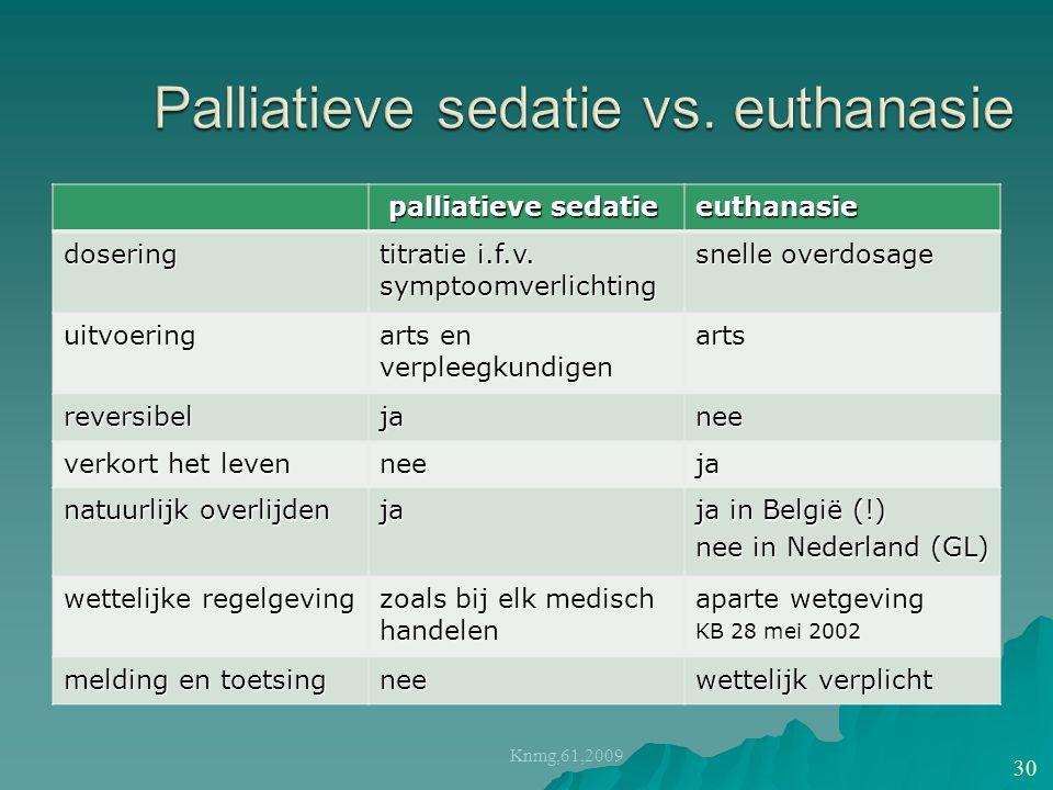 palliatieve sedatie palliatieve sedatieeuthanasiedosering titratie i.f.v. symptoomverlichting snelle overdosage uitvoering arts en verpleegkundigen ar