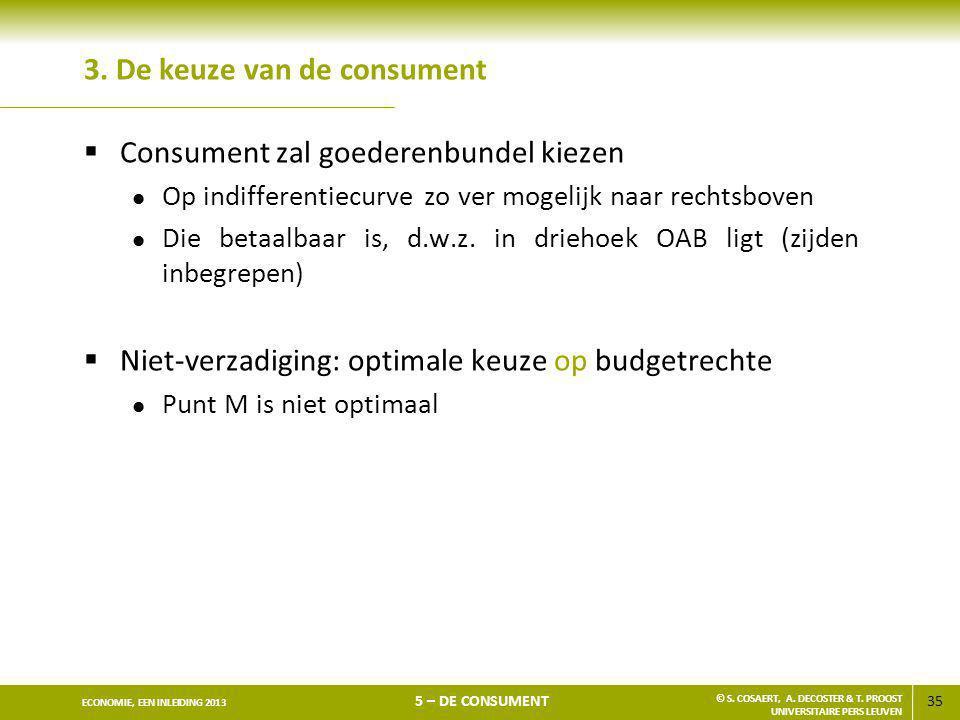 35 ECONOMIE, EEN INLEIDING 2013 5 – DE CONSUMENT © S. COSAERT, A. DECOSTER & T. PROOST UNIVERSITAIRE PERS LEUVEN 3. De keuze van de consument  Consum