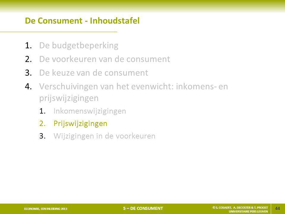 44 ECONOMIE, EEN INLEIDING 2013 5 – DE CONSUMENT © S. COSAERT, A. DECOSTER & T. PROOST UNIVERSITAIRE PERS LEUVEN De Consument - Inhoudstafel 1.De budg