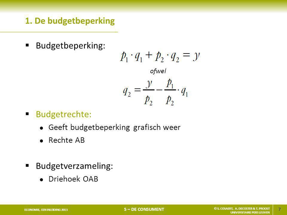 7 ECONOMIE, EEN INLEIDING 2013 5 – DE CONSUMENT © S. COSAERT, A. DECOSTER & T. PROOST UNIVERSITAIRE PERS LEUVEN 1. De budgetbeperking  Budgetbeperkin