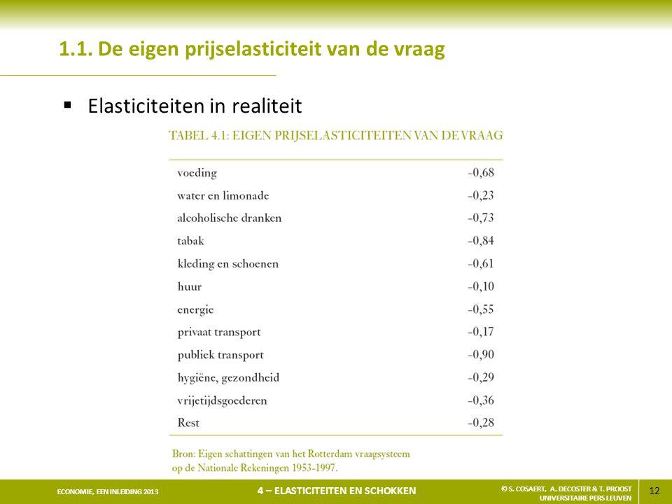 12 ECONOMIE, EEN INLEIDING 2013 4 – ELASTICITEITEN EN SCHOKKEN © S. COSAERT, A. DECOSTER & T. PROOST UNIVERSITAIRE PERS LEUVEN 1.1. De eigen prijselas