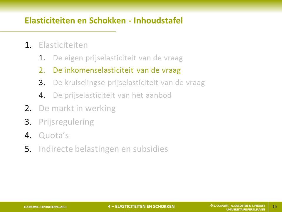 15 ECONOMIE, EEN INLEIDING 2013 4 – ELASTICITEITEN EN SCHOKKEN © S. COSAERT, A. DECOSTER & T. PROOST UNIVERSITAIRE PERS LEUVEN Elasticiteiten en Schok