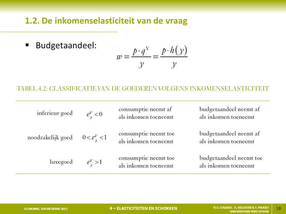 18 ECONOMIE, EEN INLEIDING 2013 4 – ELASTICITEITEN EN SCHOKKEN © S. COSAERT, A. DECOSTER & T. PROOST UNIVERSITAIRE PERS LEUVEN 1.2. De inkomenselastic