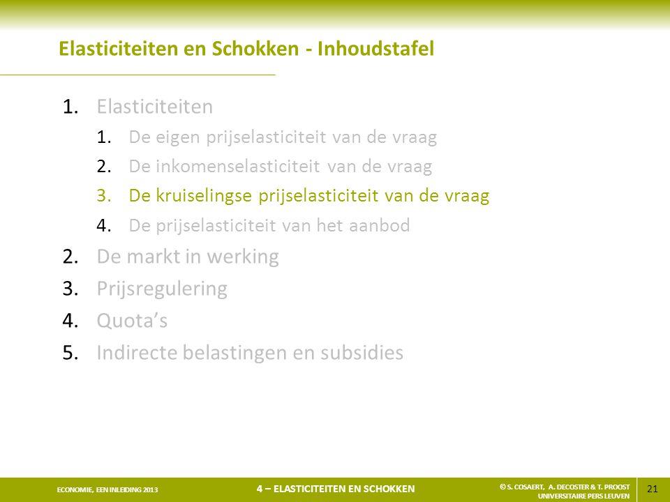 21 ECONOMIE, EEN INLEIDING 2013 4 – ELASTICITEITEN EN SCHOKKEN © S. COSAERT, A. DECOSTER & T. PROOST UNIVERSITAIRE PERS LEUVEN Elasticiteiten en Schok