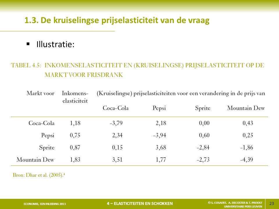 23 ECONOMIE, EEN INLEIDING 2013 4 – ELASTICITEITEN EN SCHOKKEN © S. COSAERT, A. DECOSTER & T. PROOST UNIVERSITAIRE PERS LEUVEN 1.3. De kruiselingse pr