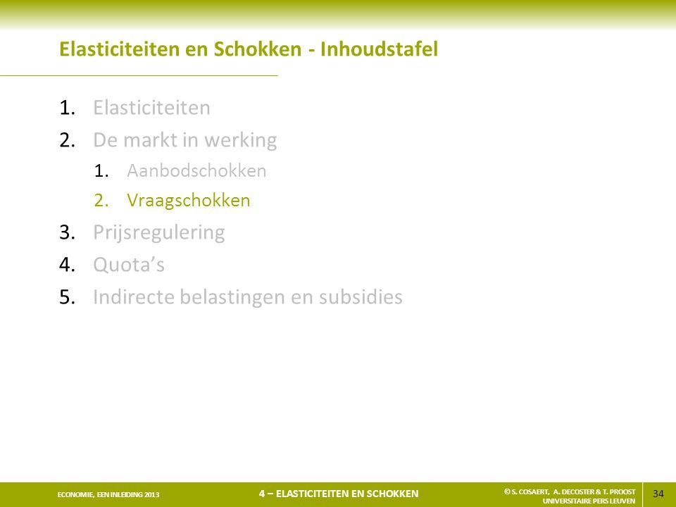 34 ECONOMIE, EEN INLEIDING 2013 4 – ELASTICITEITEN EN SCHOKKEN © S. COSAERT, A. DECOSTER & T. PROOST UNIVERSITAIRE PERS LEUVEN Elasticiteiten en Schok