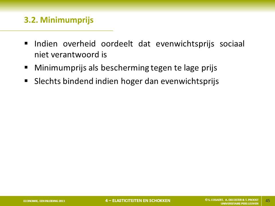 45 ECONOMIE, EEN INLEIDING 2013 4 – ELASTICITEITEN EN SCHOKKEN © S. COSAERT, A. DECOSTER & T. PROOST UNIVERSITAIRE PERS LEUVEN 3.2. Minimumprijs  Ind