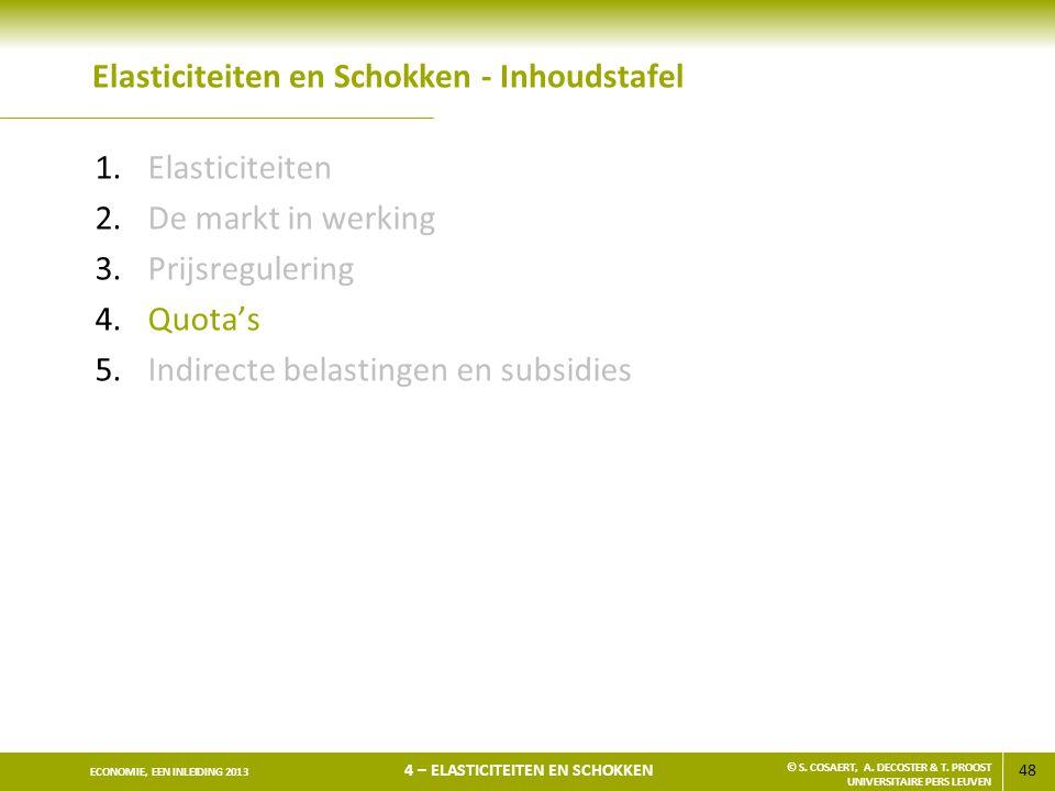 48 ECONOMIE, EEN INLEIDING 2013 4 – ELASTICITEITEN EN SCHOKKEN © S. COSAERT, A. DECOSTER & T. PROOST UNIVERSITAIRE PERS LEUVEN Elasticiteiten en Schok
