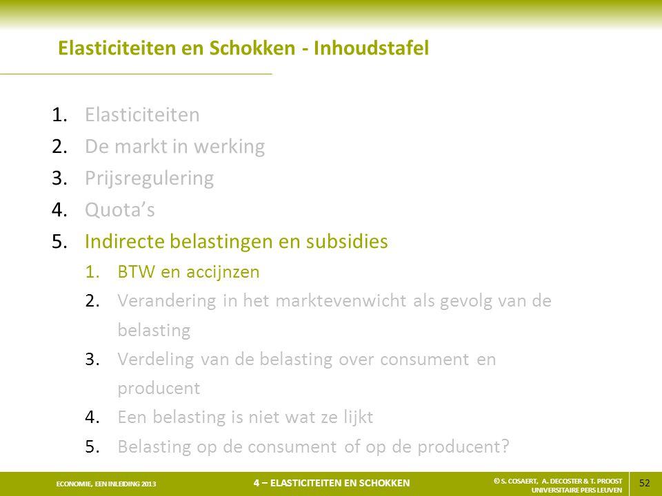 52 ECONOMIE, EEN INLEIDING 2013 4 – ELASTICITEITEN EN SCHOKKEN © S. COSAERT, A. DECOSTER & T. PROOST UNIVERSITAIRE PERS LEUVEN Elasticiteiten en Schok