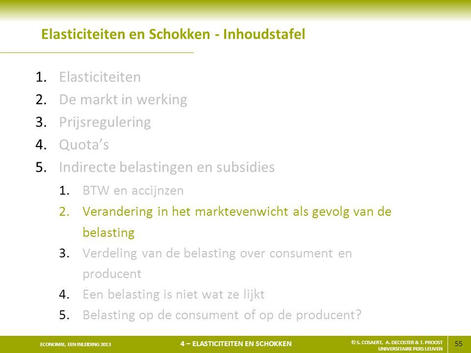 55 ECONOMIE, EEN INLEIDING 2013 4 – ELASTICITEITEN EN SCHOKKEN © S. COSAERT, A. DECOSTER & T. PROOST UNIVERSITAIRE PERS LEUVEN Elasticiteiten en Schok